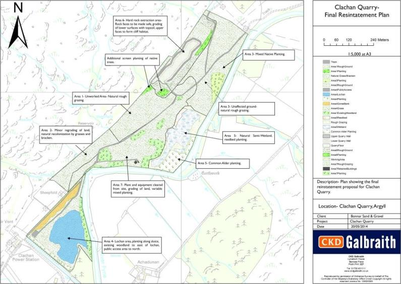 Clachan Quarry - Reinstatement Planting Plan