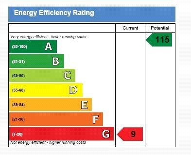 Cottage Epc Rating
